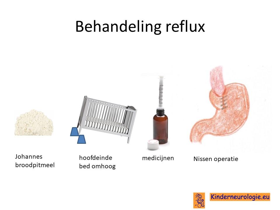 reflux behandeling